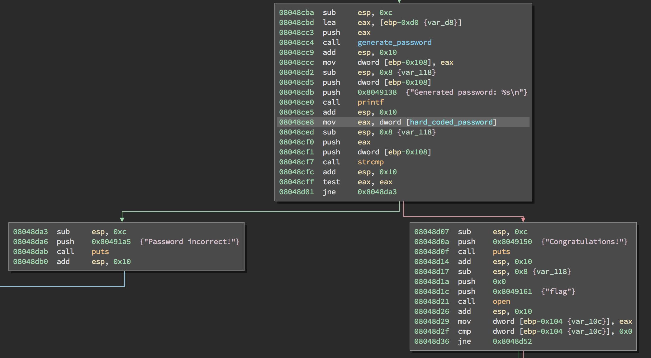 AceBear CTF: Secure login (reverse) · Segflow